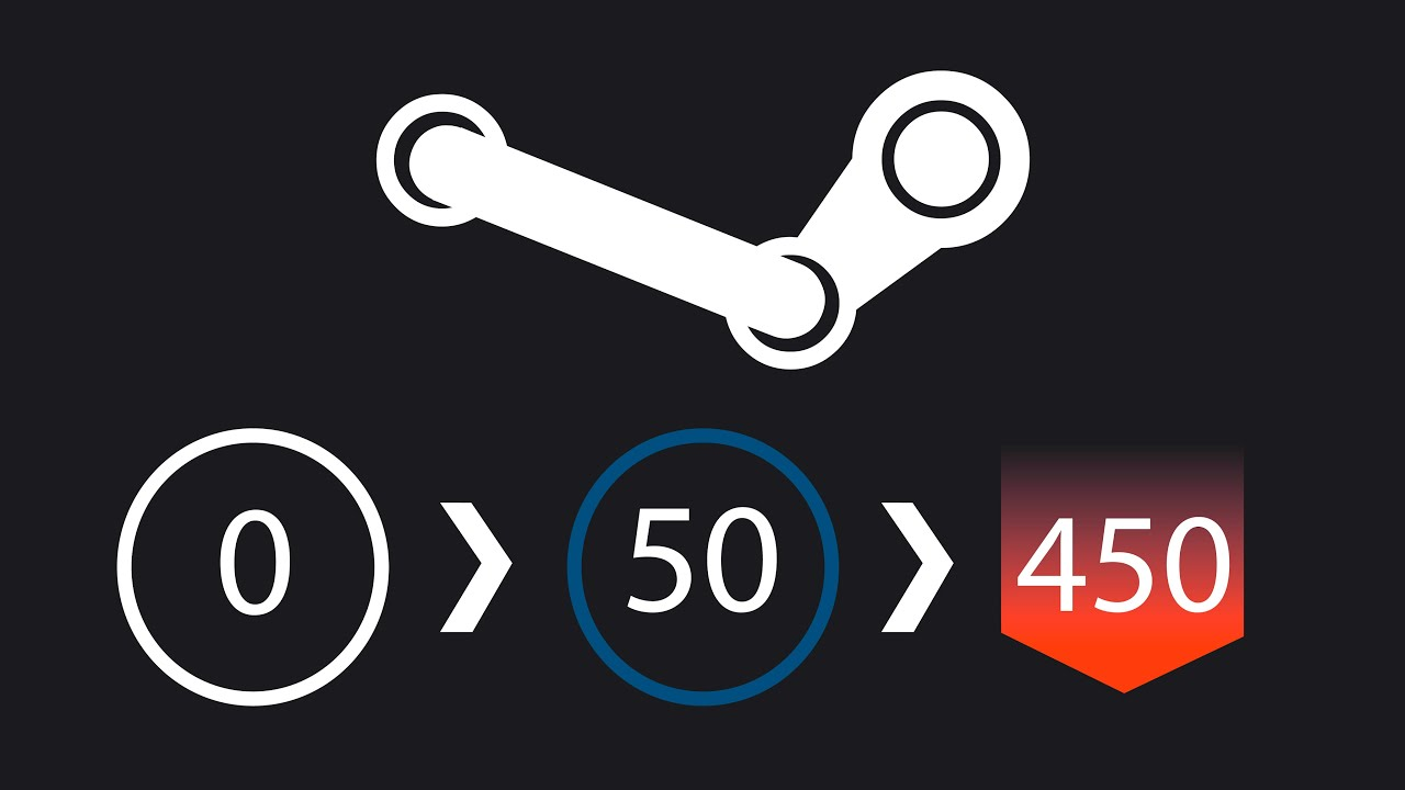 Steam Level Up