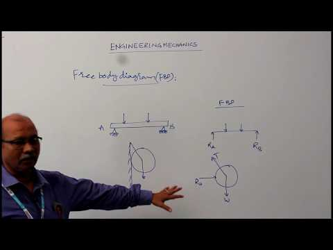 FREE BODY DIAGRAM  || engineering mechanics ||