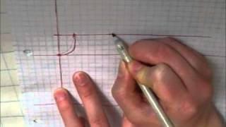 Pattern Drafting 101: Basic Bodice Sloper
