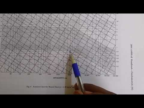 how-to-use-friction-chart-for-duct-design