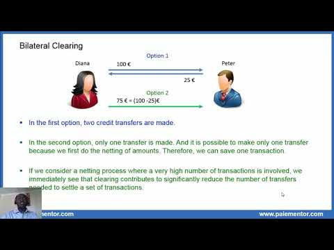 Payments systems - Bilateral Clearing