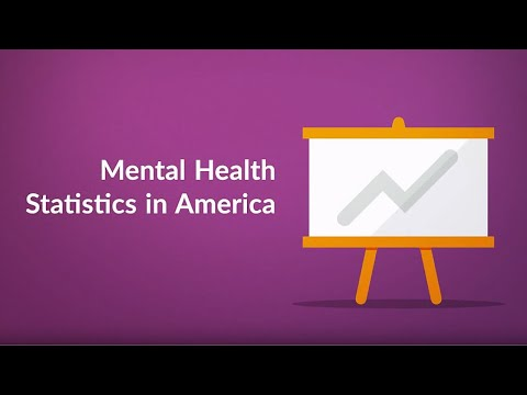 Mental Health Statistics In America (US) (Statistics, Facts, And Data)