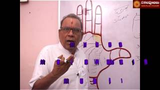 PALMISTRY PART   27 IN HINDI