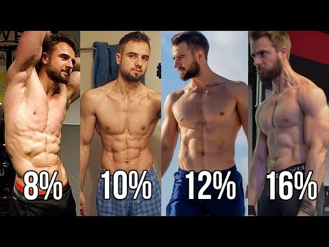 finding-your-ideal-body-fat-percentage-(examples-included)