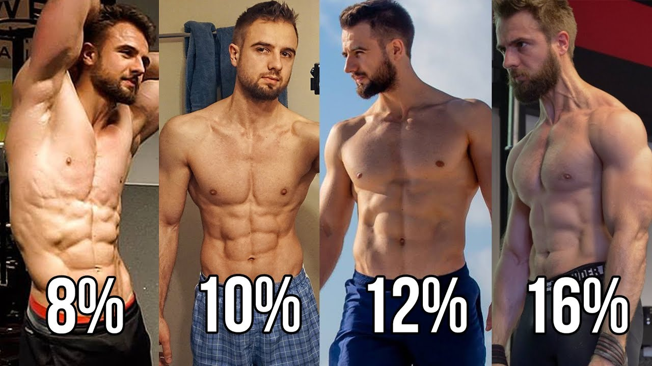 Finding Your Ideal Body Fat Percentage (Examples Included ...