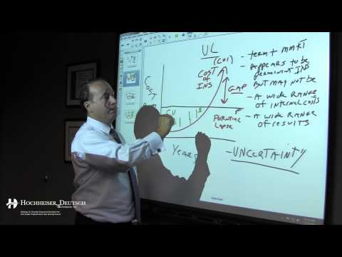 Financial Fitness- Episode 11, Life Insurance 101