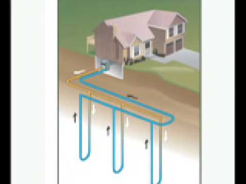 Geothermal Heating and Cooling Solutions, Go Green and Save Money, Eastern Natural Resource Group inc.