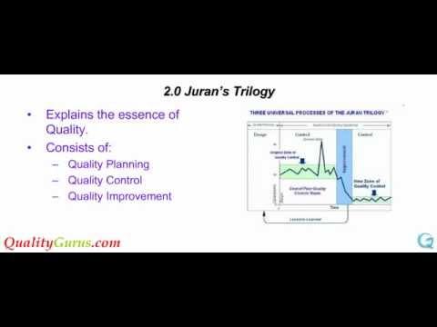 what is juran trilogy