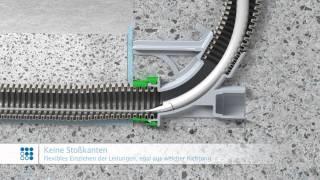 elektroinstallation teil 1 installation eines unterverteilers mit fi und ls von m1molter by. Black Bedroom Furniture Sets. Home Design Ideas