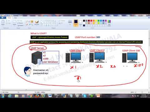 How to configure LDAP Server Client in RHEL 7 O S
