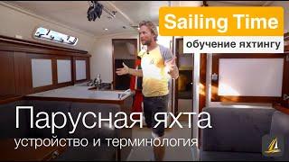 Устройство парусной яхты — урок яхтинга 1