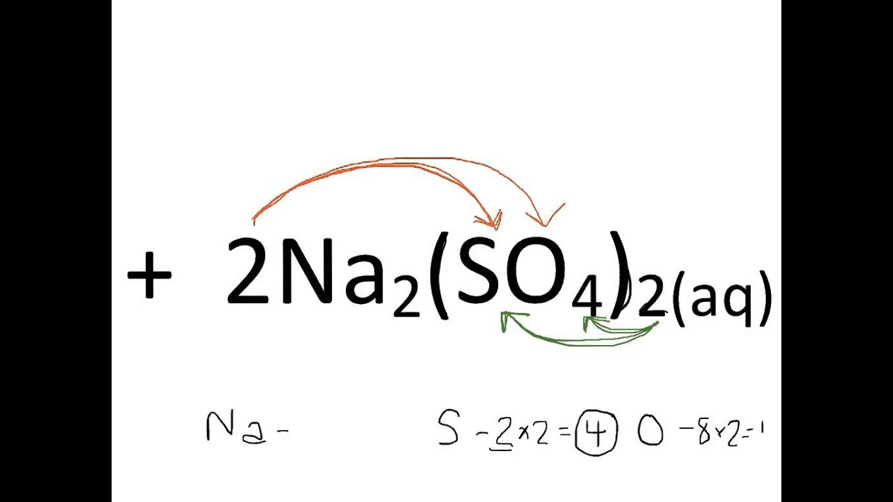 3.2 Number of Atoms - YouTube