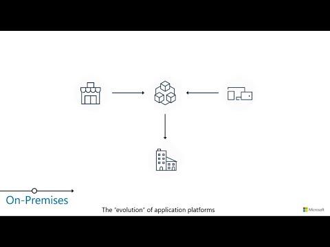 Overview of the Microsoft Azure serverless platform - BRK2237