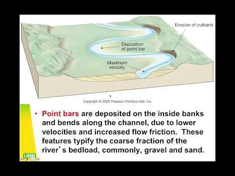 Fluvial Processes - River Characteristics
