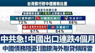 中國出口連黑4個月 中共急與美國簽協議|中國債務隱憂!國銀海外聯貸頻踩雷|產業勁報【2019年12月9日】|新唐人亞太電視