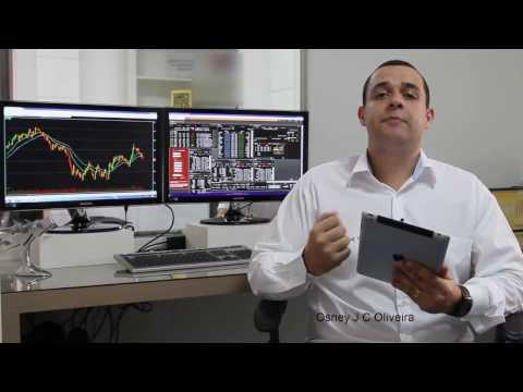 Contrato Futuro S&P 500 - Como operar  S&P Futuro.