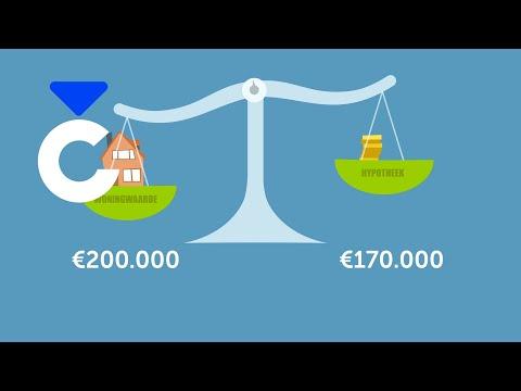 rente opslag betalen over je hypotheek actie consumentenbond