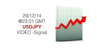 USDJPY, 29/12/14 @23:01 GMT | Video Signal