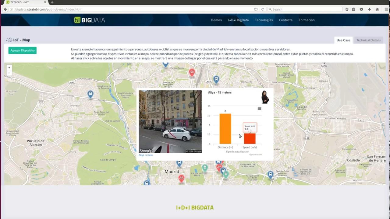 IoT Smart City Dashboard