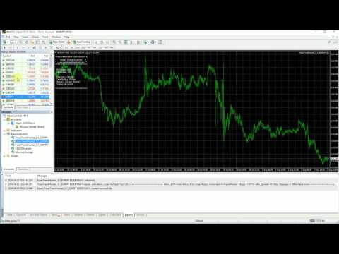 How to download and install Forex Trend Hunter forex robot