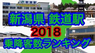 【最新】新潟県 鉄道駅 乗降客数ランキング!!!