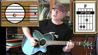 Can't Help Falling In Love - Elvis - Guitar Lesson