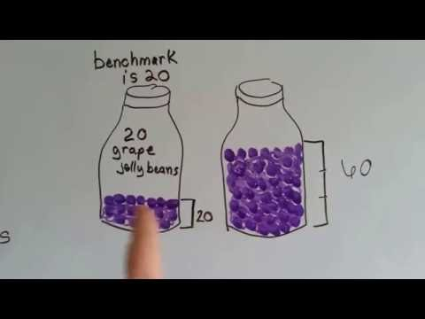 Grade 4 Math 1.6a, What is a Benchmark Mp3