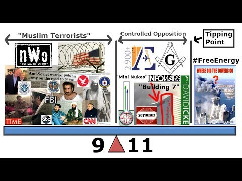 ✈️#911Truth Part 6: Controlled Opposition: 'Mini Nukes', 'Building 7', AE911Truth Hoax