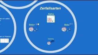 Radioaktivität: Alpha Zerfall