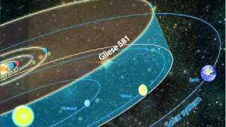 Odds of Life on Gliese 581g