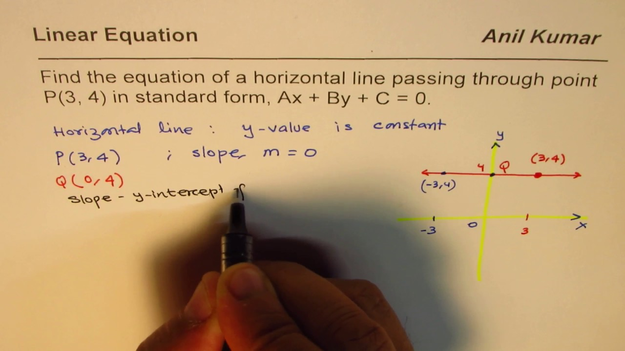 Write equation of horizontal line passing through a point in write equation of horizontal line passing through a point in standard form falaconquin