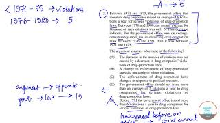 LSAT MODEL TEST 2 SECTION 1 SELECTED QUESTIONS YEAR SOLVE,COMPLETE SOLUTION,ONLINE LECTURES