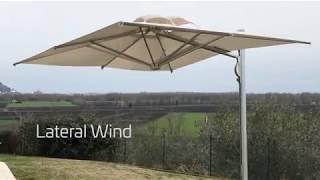 SCOLARO GALAXIA ASTRO: Wind Test