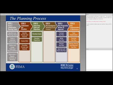 An Overview of the Guide for Developing High-Quality EOPs for Houses of Worship Webinar