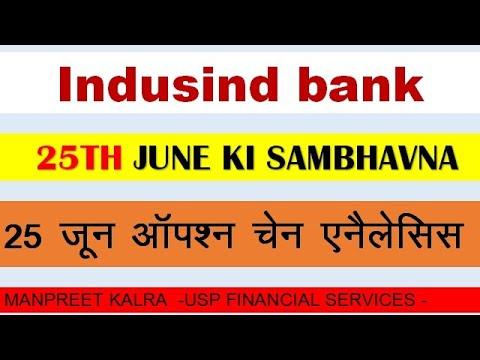 indusind-share-target|indusind-bank-latest-news|indusind-bank-stock-analysis|indusind-bank-share