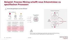 Process Mining bei Sopra Steria ENER-GX - Digitalisierung in der Energiebranche