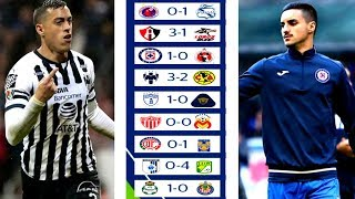 GOLAZO de FUNES MORI, EUSTAQUIO fuera 6 MESES, GALLOS SOTANERO RESUMEN J4 Liga MX Clausura 2019