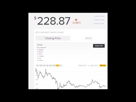 My Prediction : Collapse Of Bitcoin In 2015