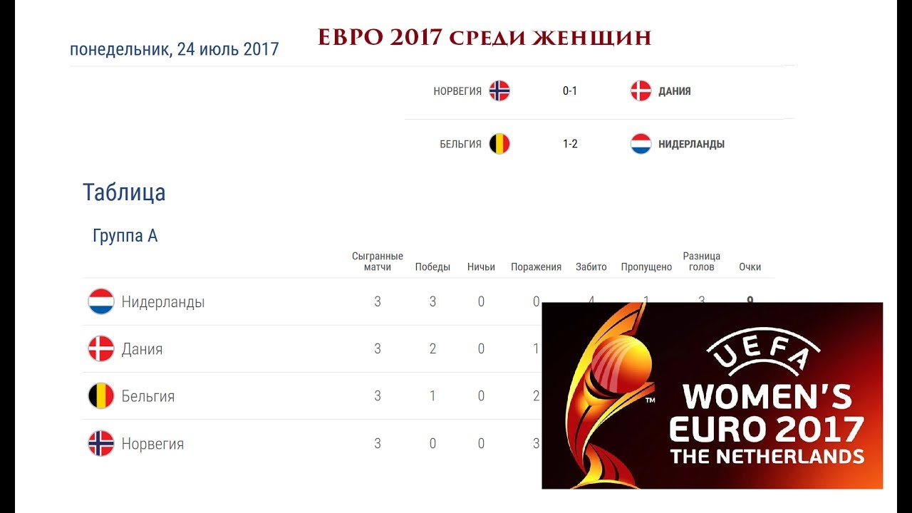 турнир отборочный таблица 2017 че