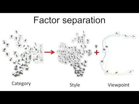 Understanding deep features with computer-generated imagery