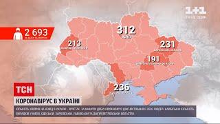 Коронавірус в Україні за минулу добу інфікувалися майже 3 тисячі українців