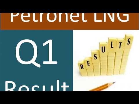 Petronet LNG Q1 Result Analysis