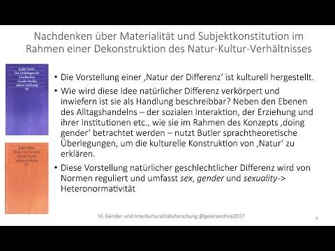 Judith Butlers Performanztheorie