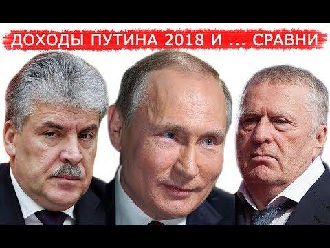 ВЫБОРЫ 2018 Сравнение Путина Грудинина Жириновского ВИДЕО