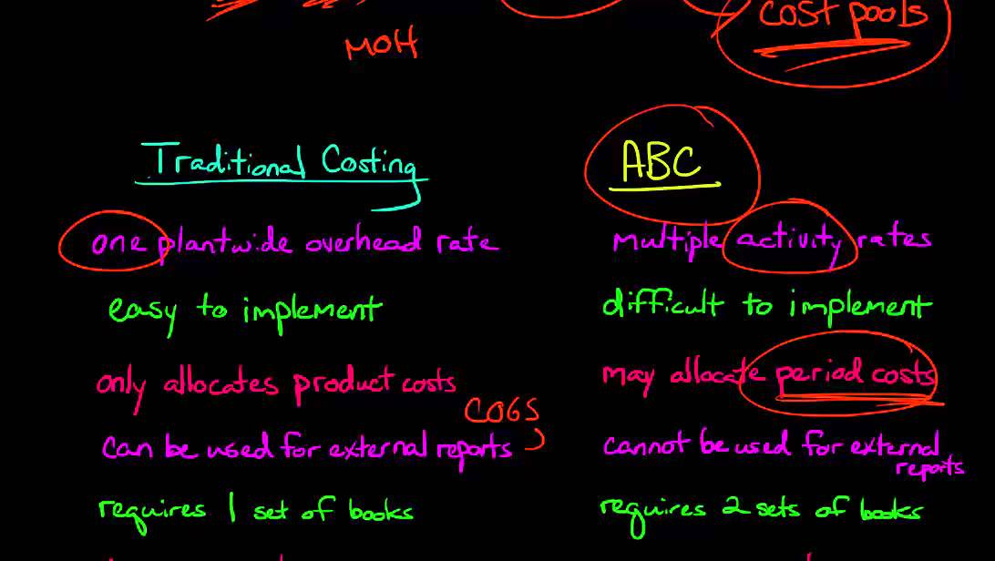 advantage and disadvantage of functional based costing The functional structure gives you the least power as a project manager, but offers plenty of other advantages: it works well for small teams and small projects because the function has full control over the team members and other resources required.