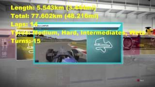 F1 2014 Preview | Malaysian Grand Prix