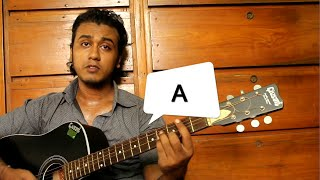 Tomake Chai ARIJIT SINGH GANGSTER ( with Guitar chords ) Covered by AAMIT