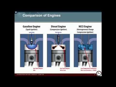 Towards Exascale Simulation Of Turbulent Combustion, Jacqueline Chen (Sandia National Lab, USA)