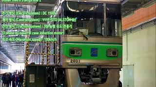 부산교통공사 2호선 전동차 전동기 제어음 (Motor …