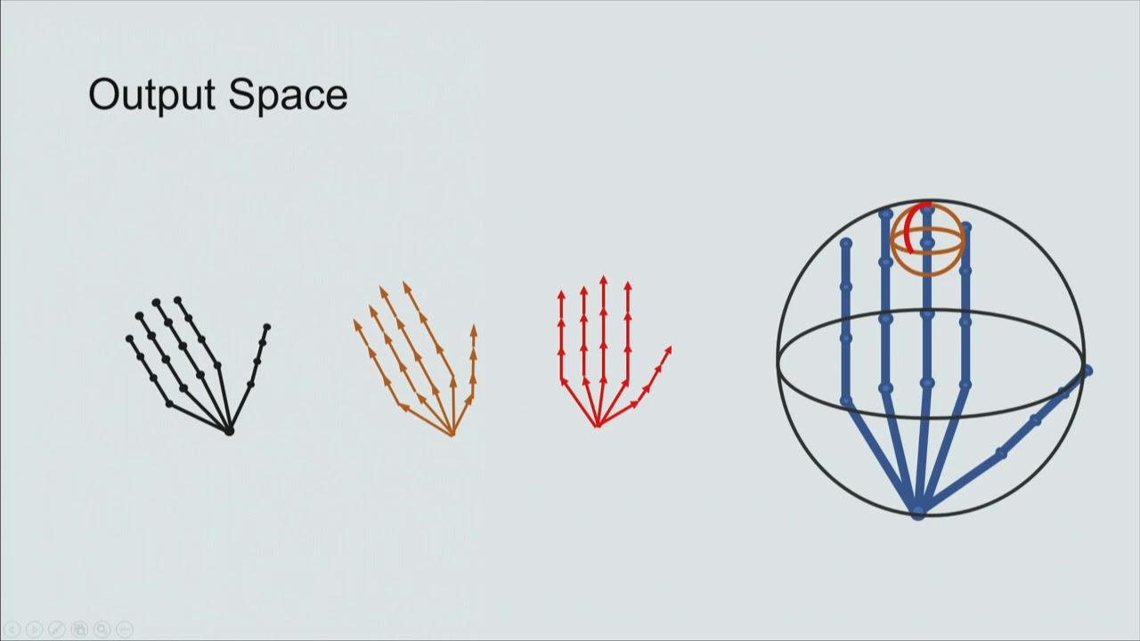 3D Hand Pose Estimation Using Convolutional Neural Networks